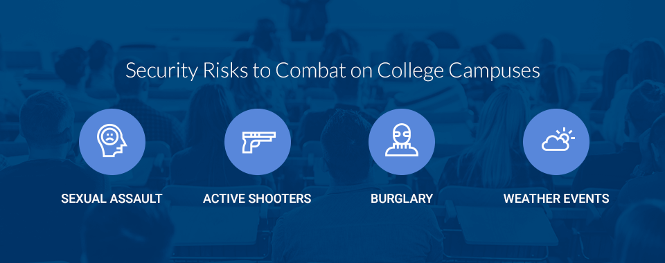 Security risks to combat on college campuses