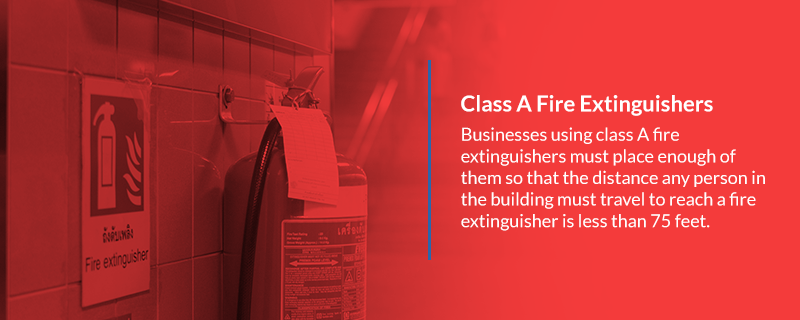 Class A Fire Extinguishers