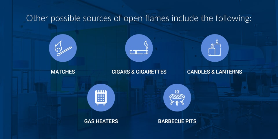 Open flame sources